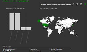 ThreatSTOP Free Open Source Analysis Tools Series. Part 3: Analyzing Threat Infrastructure