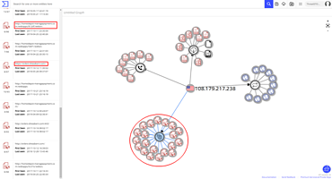 ThreatSTOP Free Open Source Analysis Tools Series. Part 5: Emotet Banking Trojan Use Case